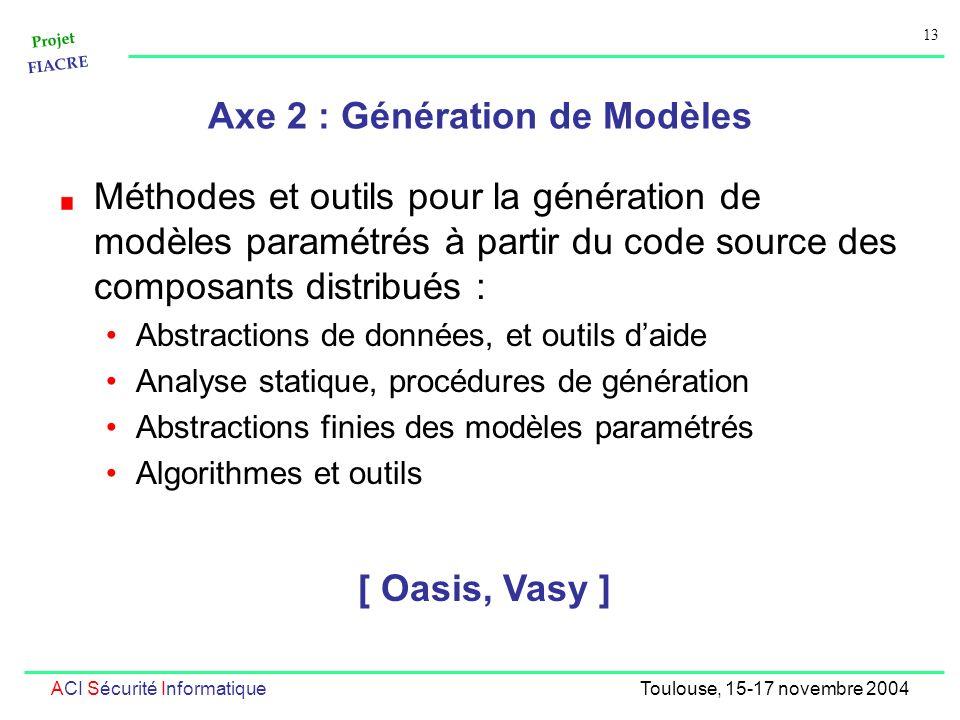 Projet FIACRE 13 ACI Sécurité InformatiqueToulouse, 15-17 novembre 2004 Axe 2 : Génération de Modèles Méthodes et outils pour la génération de modèles paramétrés à partir du code source des composants distribués : Abstractions de données, et outils daide Analyse statique, procédures de génération Abstractions finies des modèles paramétrés Algorithmes et outils [ Oasis, Vasy ]