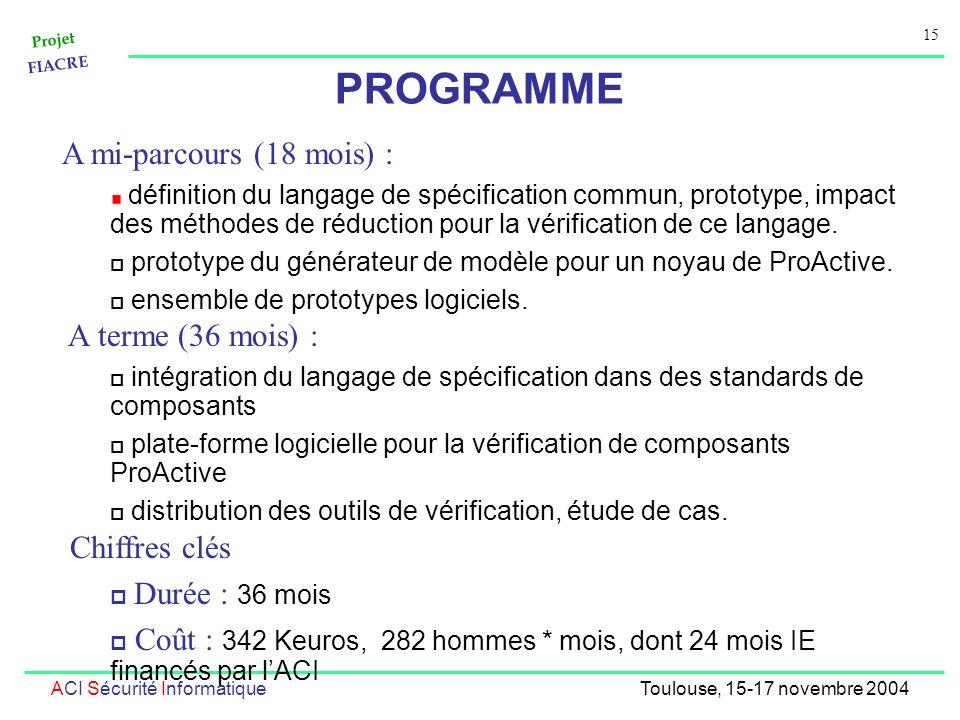 Projet FIACRE 15 ACI Sécurité InformatiqueToulouse, 15-17 novembre 2004 PROGRAMME A mi-parcours (18 mois) : définition du langage de spécification commun, prototype, impact des méthodes de réduction pour la vérification de ce langage.