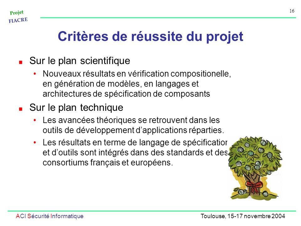 Projet FIACRE 16 ACI Sécurité InformatiqueToulouse, 15-17 novembre 2004 Critères de réussite du projet Sur le plan scientifique Nouveaux résultats en