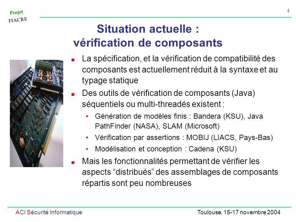 Projet FIACRE 4 ACI Sécurité InformatiqueToulouse, 15-17 novembre 2004 Situation actuelle : vérification de composants La spécification, et la vérification de compatibilité des composants est actuellement réduit à la syntaxe et au typage statique Des outils de vérification de composants (Java) séquentiels ou multi-threadés existent : Génération de modèles finis : Bandera (KSU), Java PathFinder (NASA), SLAM (Microsoft) Vérification par assertions : MOBIJ (LIACS, Pays-Bas) Modélisation et conception : Cadena (KSU) Mais les fonctionnalités permettant de vérifier les aspects distribués des assemblages de composants répartis sont peu nombreuses