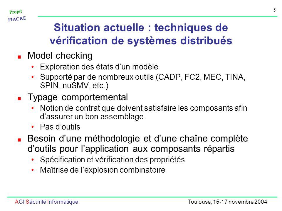 Projet FIACRE 5 ACI Sécurité InformatiqueToulouse, 15-17 novembre 2004 Situation actuelle : techniques de vérification de systèmes distribués Model ch