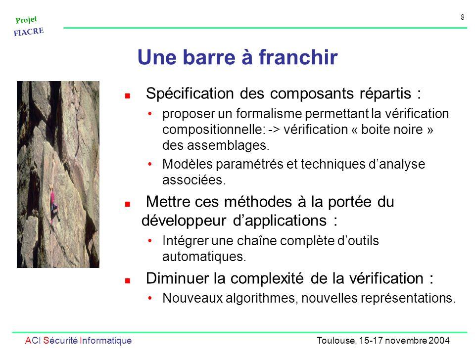 Projet FIACRE 8 ACI Sécurité InformatiqueToulouse, 15-17 novembre 2004 Une barre à franchir Spécification des composants répartis : proposer un formal