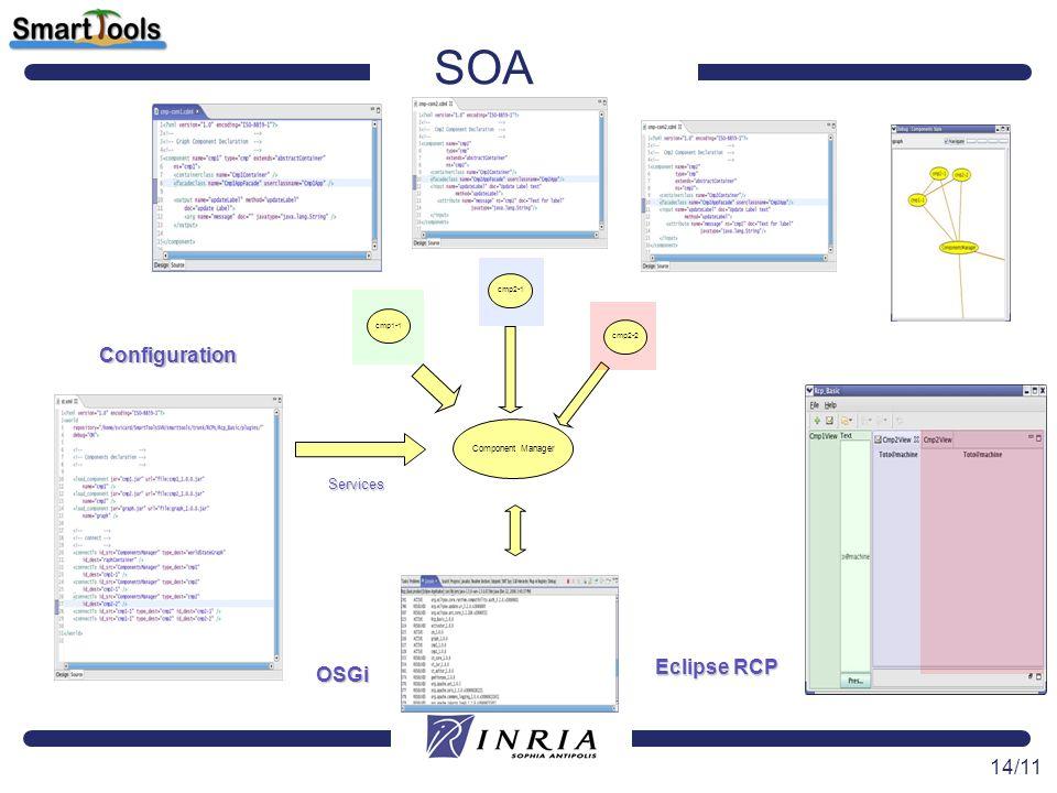 14/11 SOA Component Manager Eclipse RCP OSGi Configuration cmp1-1 cmp2-1 cmp2-2 Services