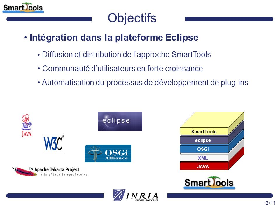3/11 Objectifs Intégration dans la plateforme Eclipse Diffusion et distribution de lapproche SmartTools Communauté dutilisateurs en forte croissance A