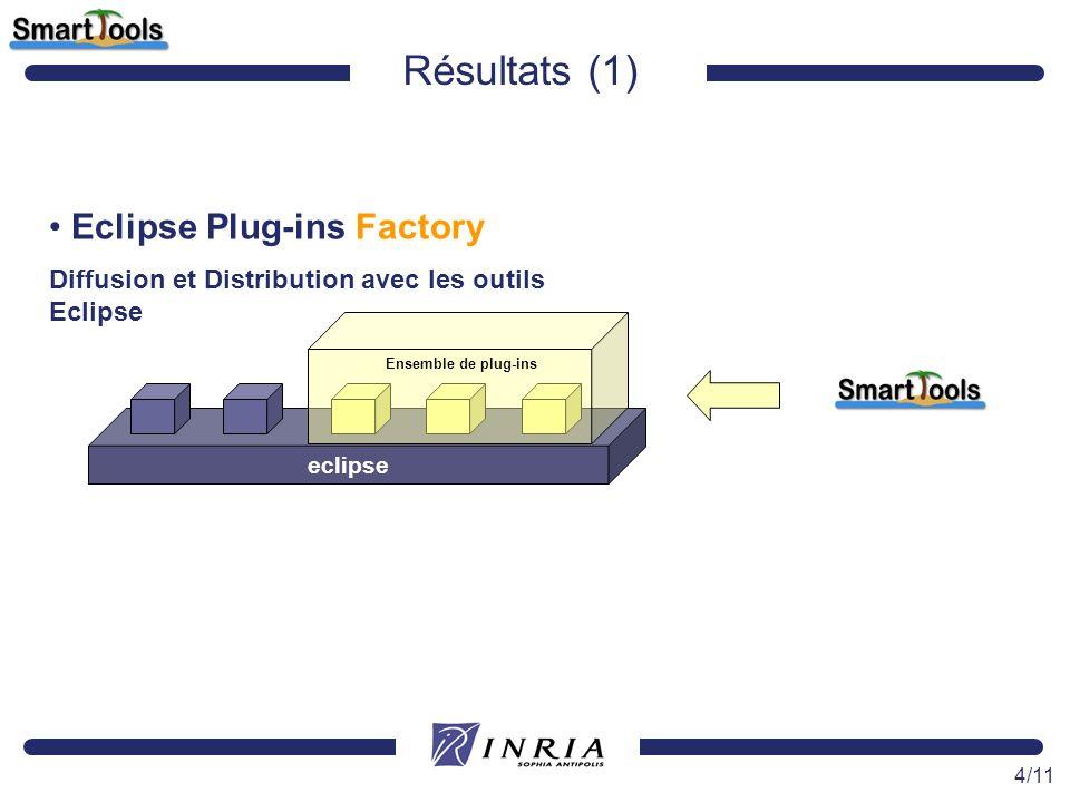 4/11 Résultats (1) eclipse Eclipse Plug-ins Factory Diffusion et Distribution avec les outils Eclipse Ensemble de plug-ins