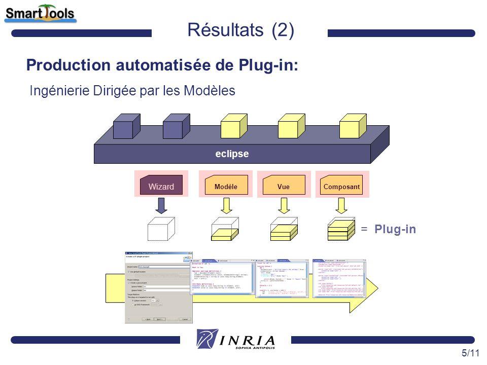 5/11 Wizard Modèle 90% du code produit ComposantVue eclipse = Plug-in Production automatisée de Plug-in: Ingénierie Dirigée par les Modèles Résultats