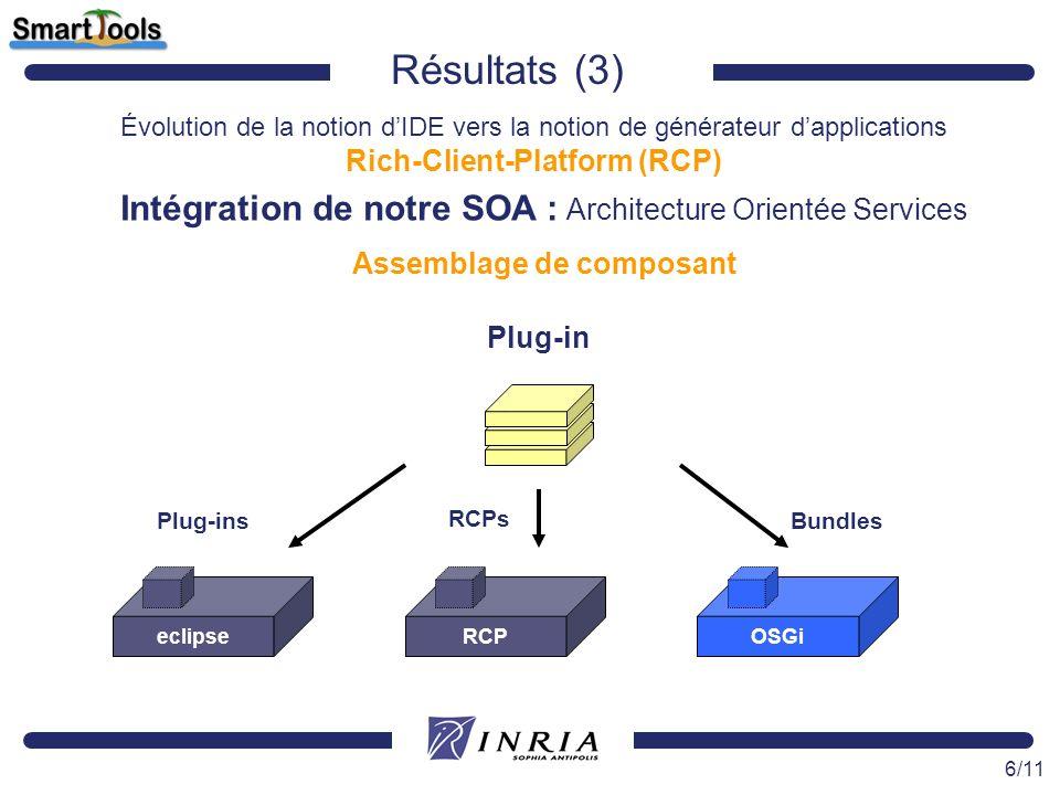 6/11 eclipseRCPOSGi Plug-ins RCPs Bundles Intégration de notre SOA : Architecture Orientée Services Assemblage de composant Évolution de la notion dID