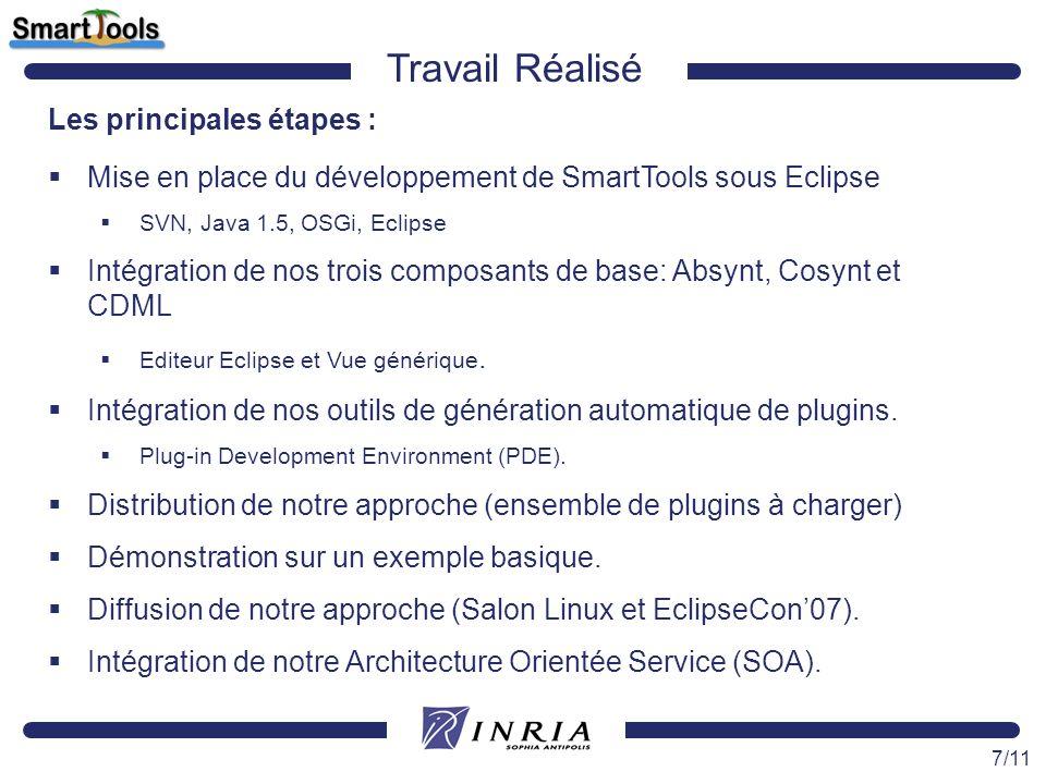 7/11 Les principales étapes : Mise en place du développement de SmartTools sous Eclipse SVN, Java 1.5, OSGi, Eclipse Intégration de nos trois composan