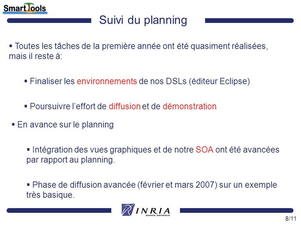 8/11 Suivi du planning Toutes les tâches de la première année ont été quasiment réalisées, mais il reste à: Finaliser les environnements de nos DSLs (