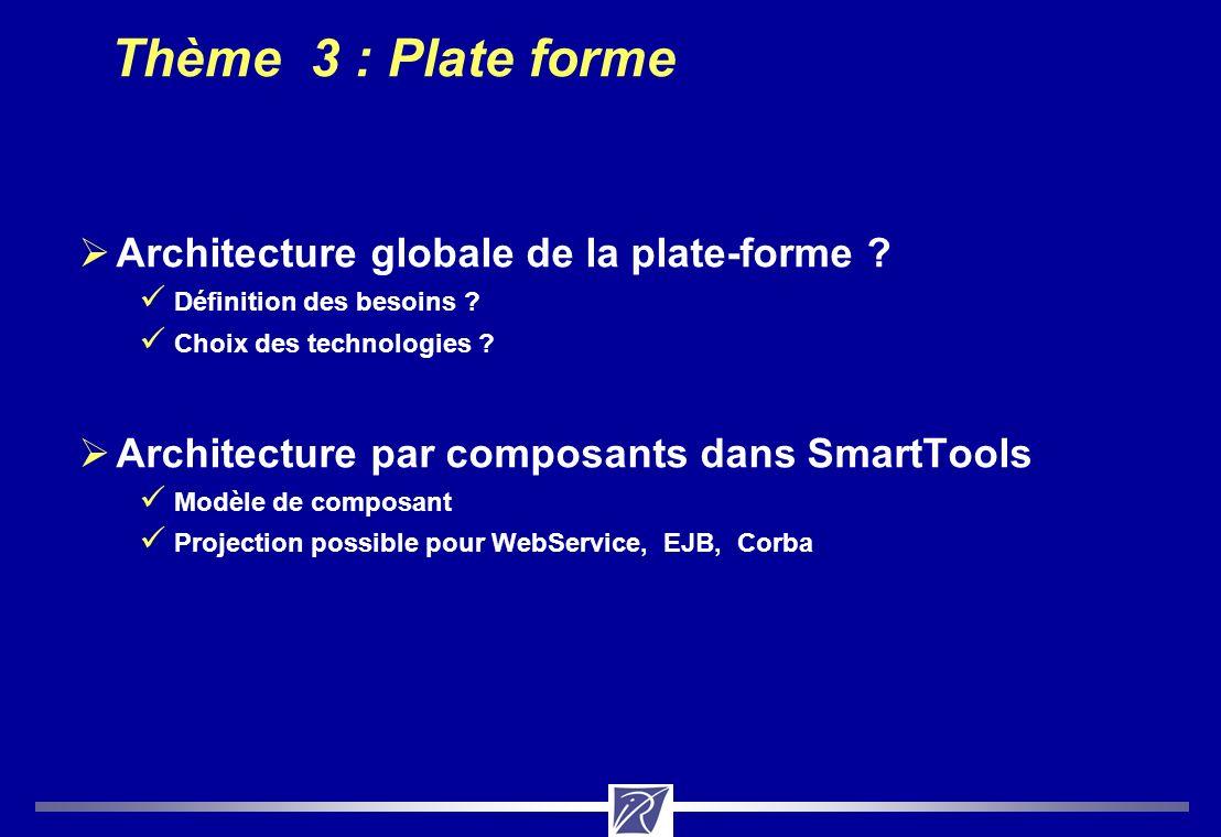 Thème 3 : Plate forme Architecture globale de la plate-forme .
