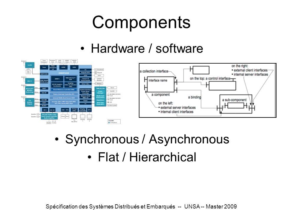 Spécification des Systèmes Distribués et Embarqués -- UNSA -- Master 2009 Components Hardware / software Synchronous / Asynchronous Flat / Hierarchica