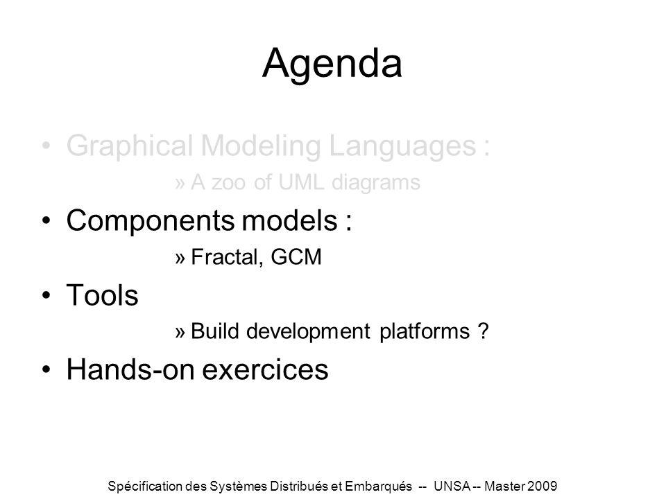 Spécification des Systèmes Distribués et Embarqués -- UNSA -- Master 2009 Agenda Graphical Modeling Languages : »A zoo of UML diagrams Components models : »Fractal, GCM Tools »Build development platforms .