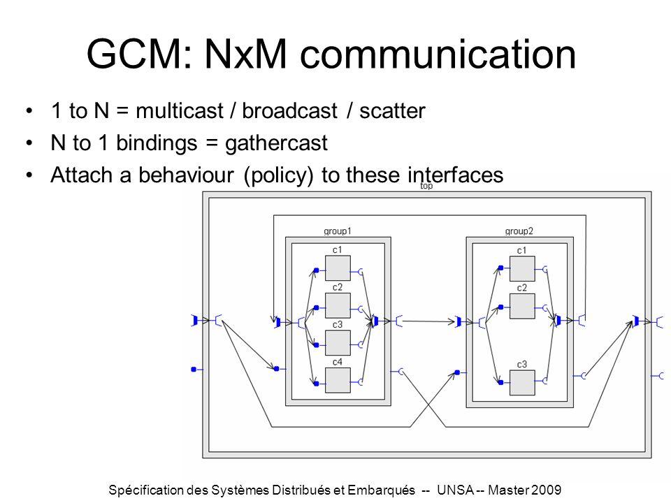 Spécification des Systèmes Distribués et Embarqués -- UNSA -- Master 2009 GCM: NxM communication 1 to N = multicast / broadcast / scatter N to 1 bindi
