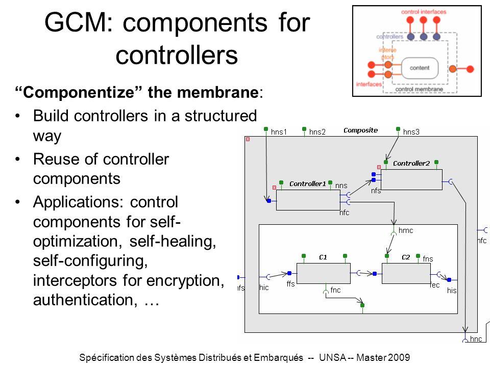 Spécification des Systèmes Distribués et Embarqués -- UNSA -- Master 2009 GCM: components for controllers Componentize the membrane: Build controllers