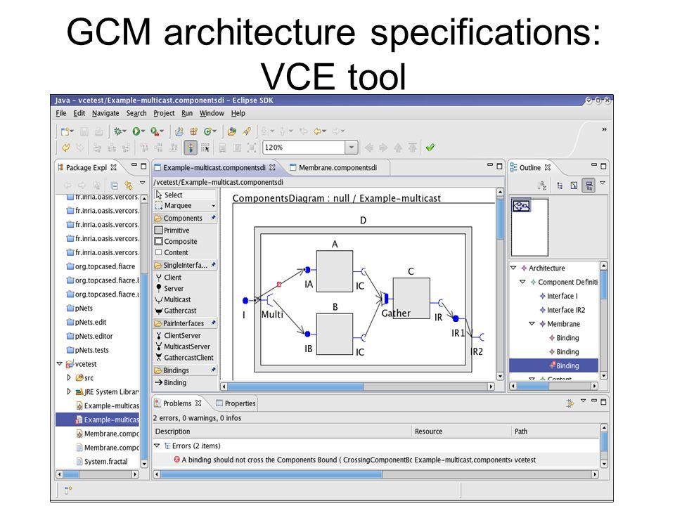 Spécification des Systèmes Distribués et Embarqués -- UNSA -- Master 2009 GCM architecture specifications: VCE tool