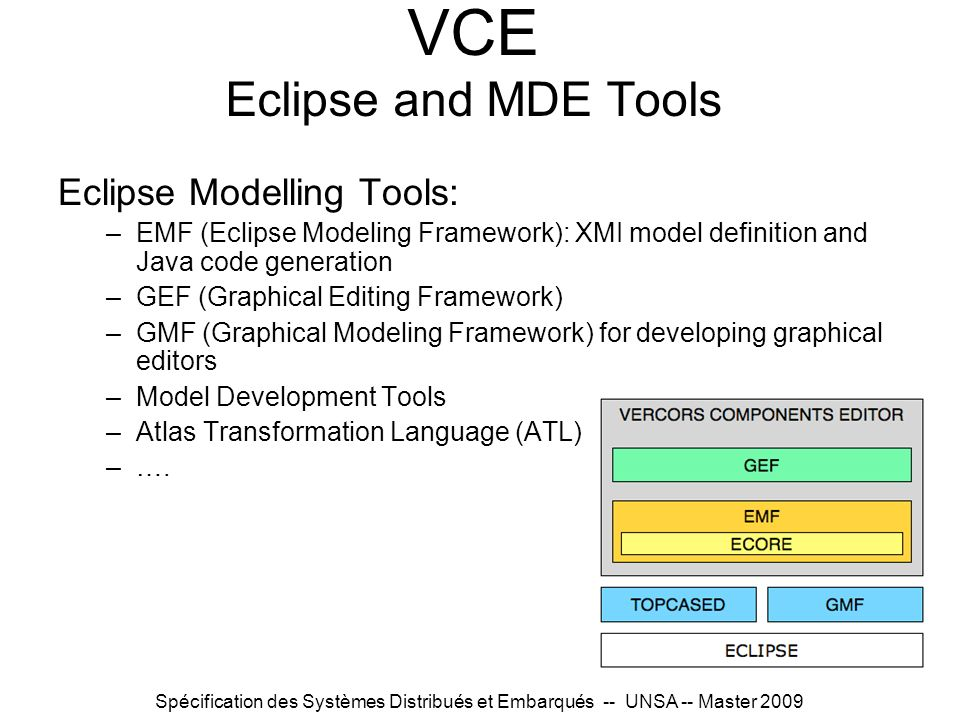 Spécification des Systèmes Distribués et Embarqués -- UNSA -- Master 2009 VCE Eclipse and MDE Tools Eclipse Modelling Tools: –EMF (Eclipse Modeling Fr
