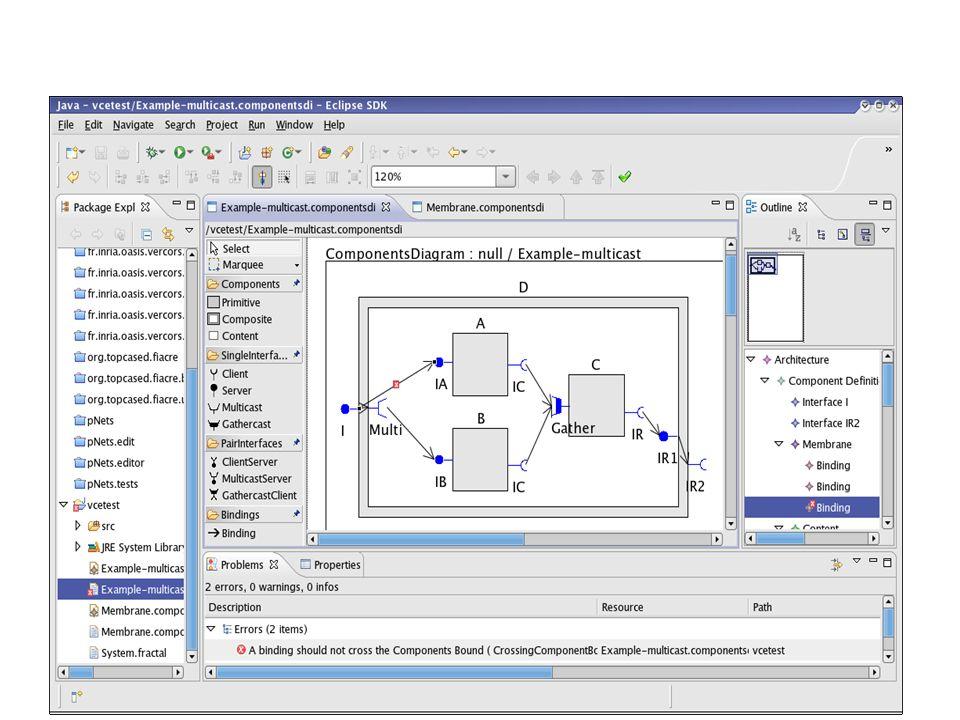 Spécification des Systèmes Distribués et Embarqués -- UNSA -- Master 2009