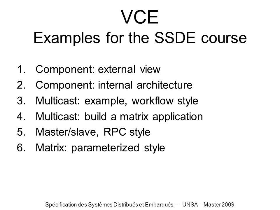 Spécification des Systèmes Distribués et Embarqués -- UNSA -- Master 2009 VCE Examples for the SSDE course 1.Component: external view 2.Component: internal architecture 3.Multicast: example, workflow style 4.Multicast: build a matrix application 5.Master/slave, RPC style 6.Matrix: parameterized style
