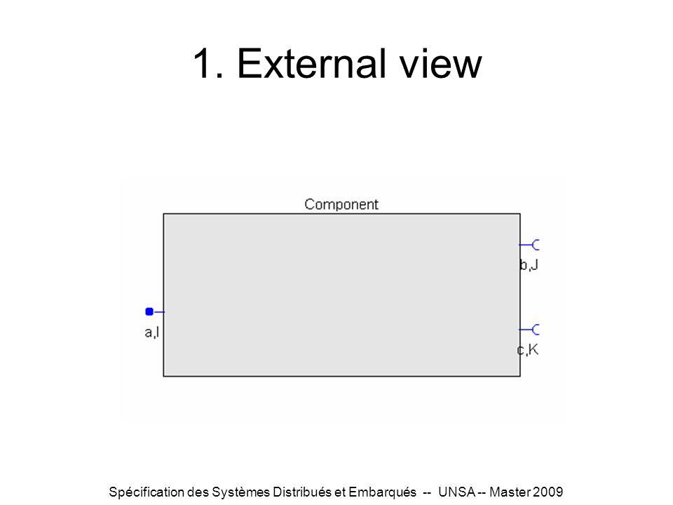 Spécification des Systèmes Distribués et Embarqués -- UNSA -- Master 2009 1. External view