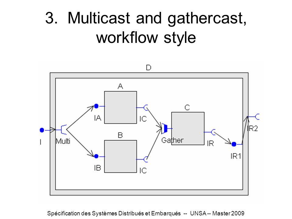 Spécification des Systèmes Distribués et Embarqués -- UNSA -- Master 2009 3. Multicast and gathercast, workflow style