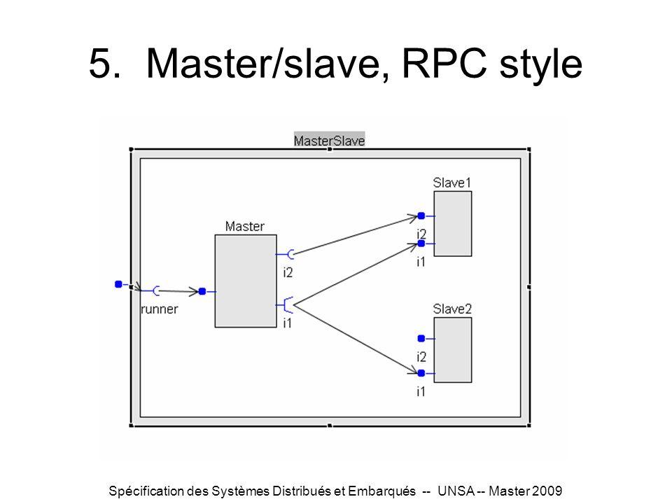 Spécification des Systèmes Distribués et Embarqués -- UNSA -- Master 2009 5. Master/slave, RPC style
