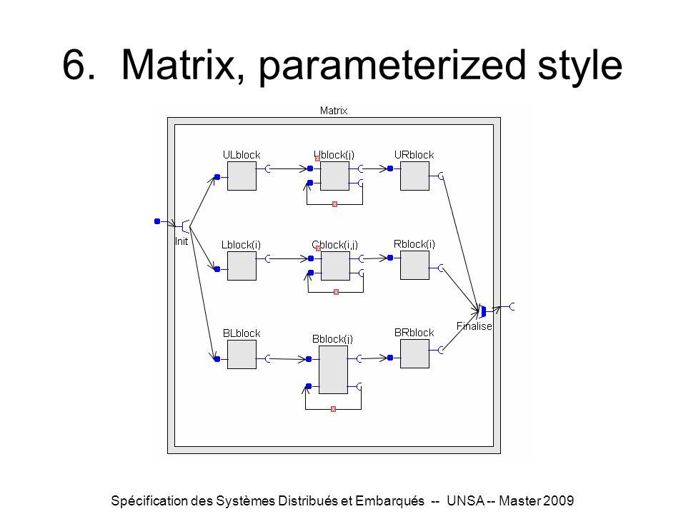 Spécification des Systèmes Distribués et Embarqués -- UNSA -- Master 2009 6. Matrix, parameterized style
