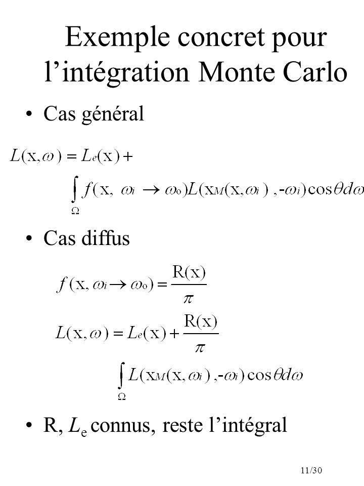 11/30 Exemple concret pour lintégration Monte Carlo Cas général Cas diffus R, L e connus, reste lintégral