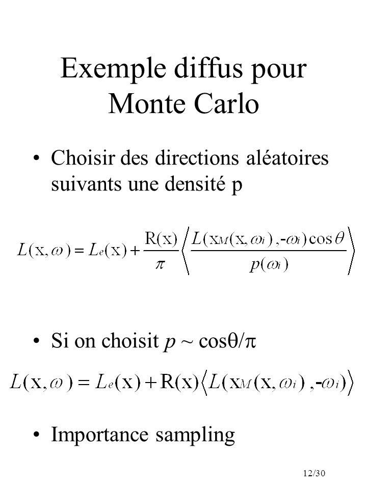 12/30 Exemple diffus pour Monte Carlo Choisir des directions aléatoires suivants une densité p Si on choisit p ~ cos Importance sampling