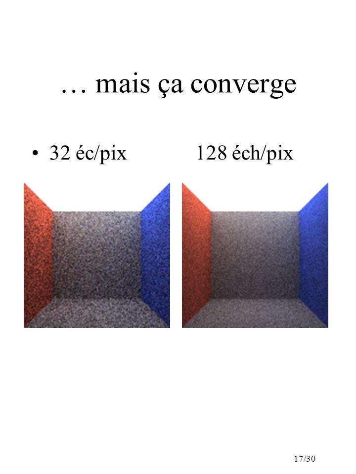 17/30 … mais ça converge 32 éc/pix 128 éch/pix