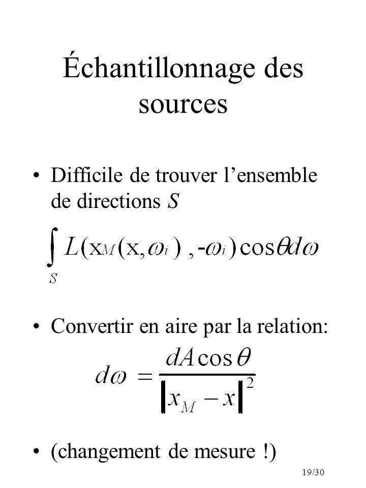 19/30 Échantillonnage des sources Difficile de trouver lensemble de directions S Convertir en aire par la relation: (changement de mesure !)