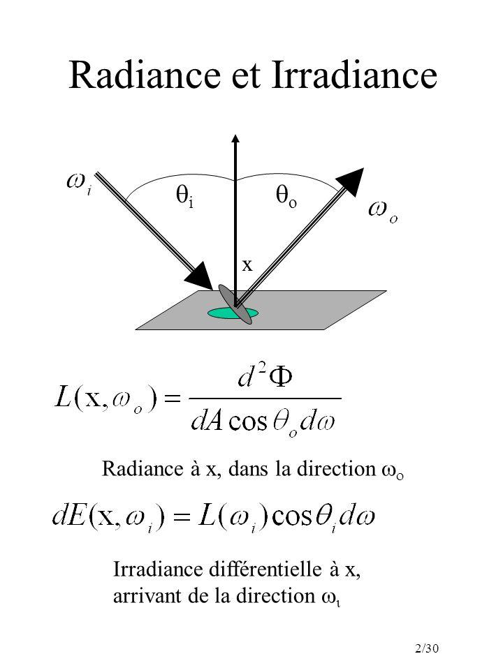 2/30 Radiance et Irradiance Radiance à x, dans la direction Irradiance différentielle à x, arrivant de la direction x o i