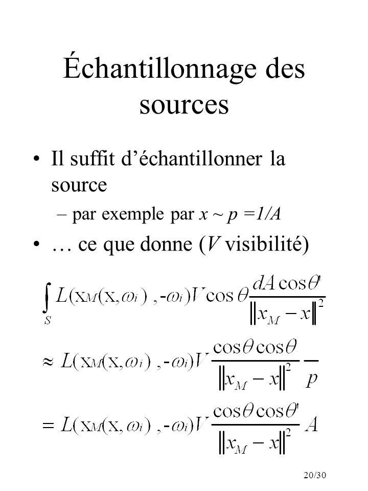 20/30 Échantillonnage des sources Il suffit déchantillonner la source –par exemple par x ~ p =1/A … ce que donne (V visibilité)