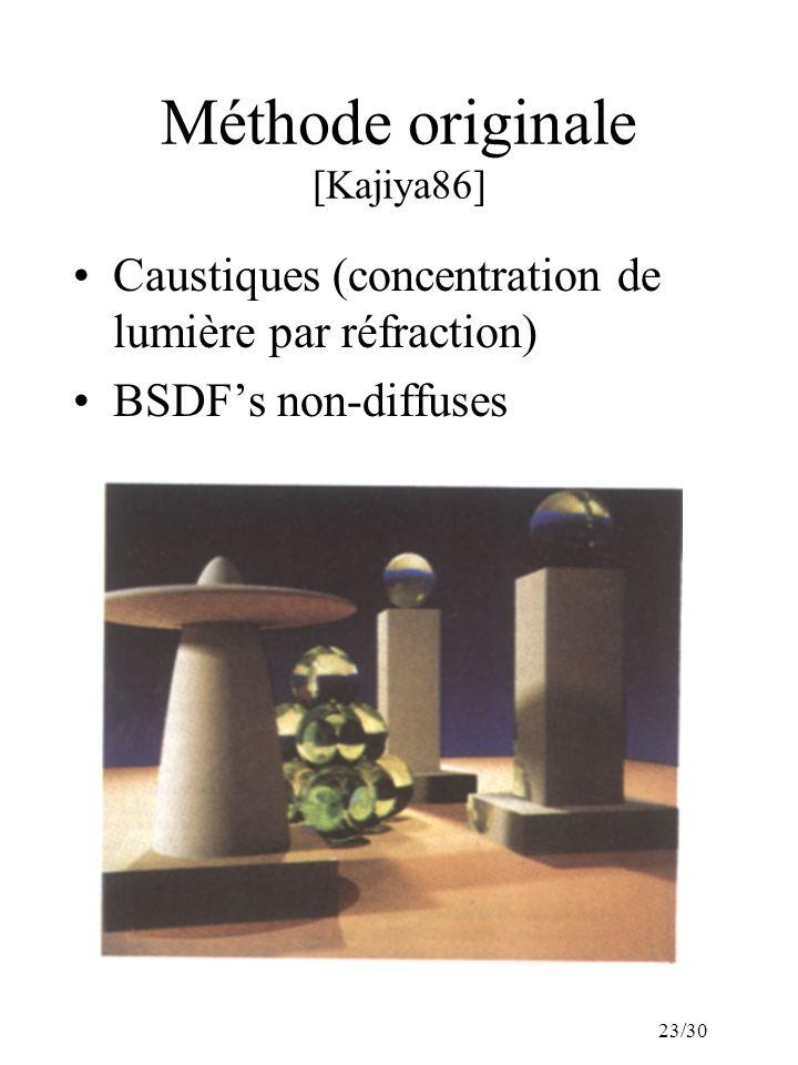23/30 Méthode originale [Kajiya86] Caustiques (concentration de lumière par réfraction) BSDFs non-diffuses