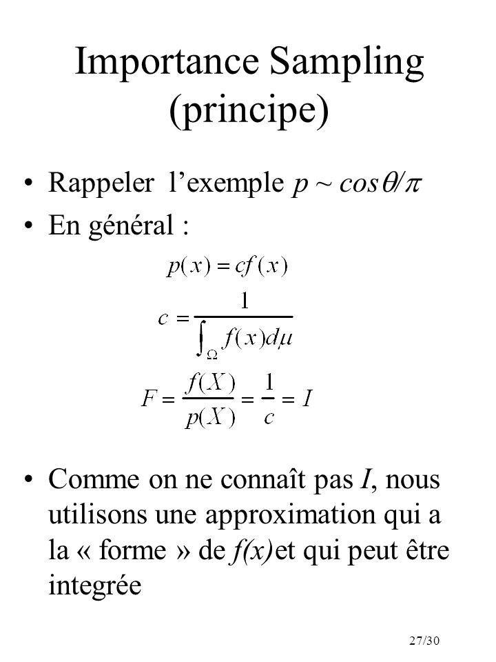 27/30 Importance Sampling (principe) Rappeler lexemple p ~ cos / En général : Comme on ne connaît pas I, nous utilisons une approximation qui a la « forme » de f(x)et qui peut être integrée