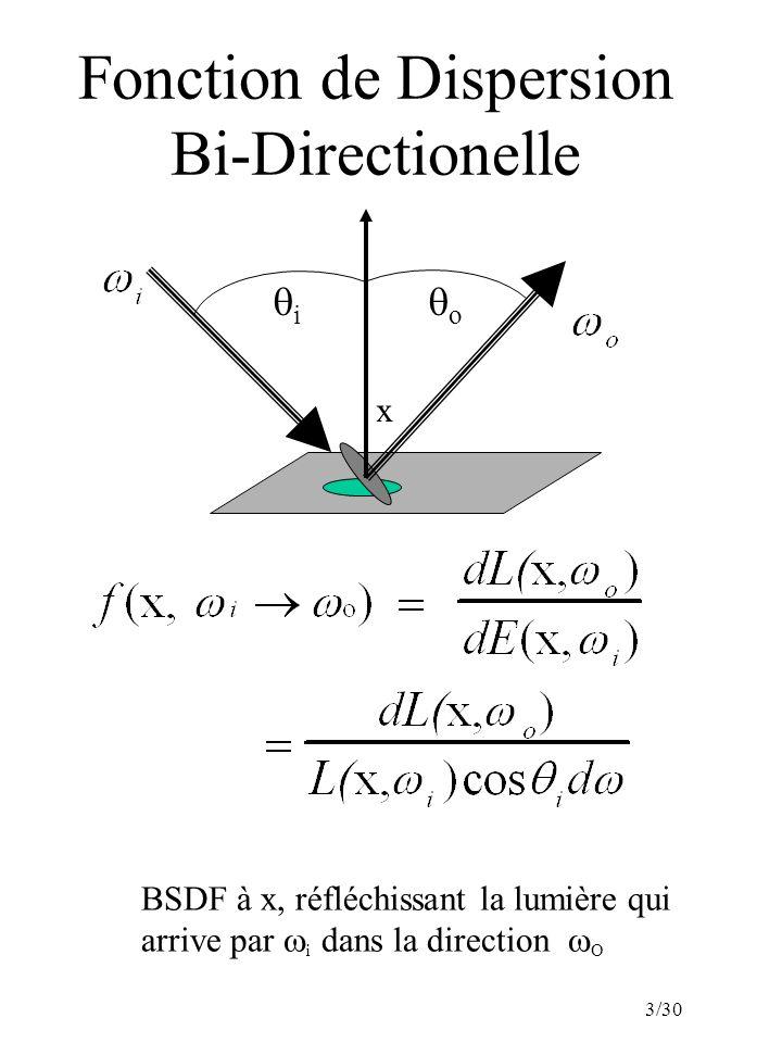 3/30 Fonction de Dispersion Bi-Directionelle BSDF à x, réfléchissant la lumière qui arrive par i dans la direction O x o i