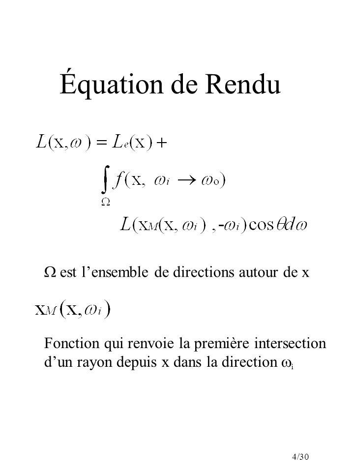 4/30 Équation de Rendu Fonction qui renvoie la première intersection dun rayon depuis x dans la direction i est lensemble de directions autour de x