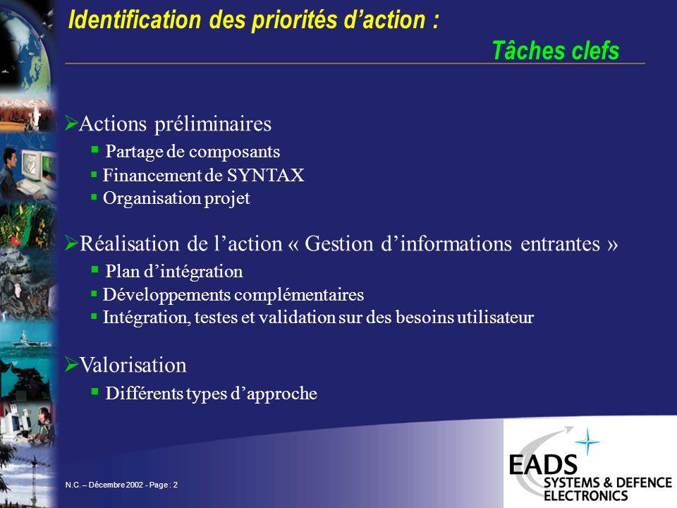 N.C. – Décembre 2002 - Page : 2 Actions préliminaires Partage de composants Financement de SYNTAX Organisation projet Réalisation de laction « Gestion