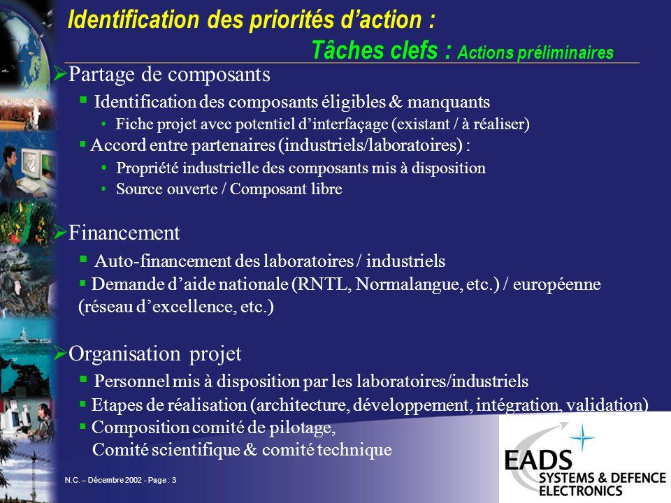N.C. – Décembre 2002 - Page : 3 Partage de composants Identification des composants éligibles & manquants Fiche projet avec potentiel dinterfaçage (ex