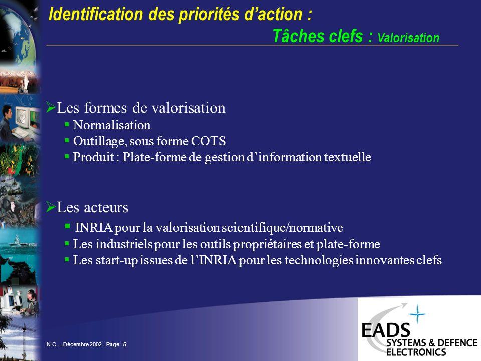 N.C. – Décembre 2002 - Page : 5 Les formes de valorisation Normalisation Outillage, sous forme COTS Produit : Plate-forme de gestion dinformation text