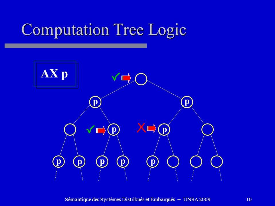 Sémantique des Systèmes Distribués et Embarqués -- UNSA 200910 Computation Tree Logic AX p p p p p pp p p p