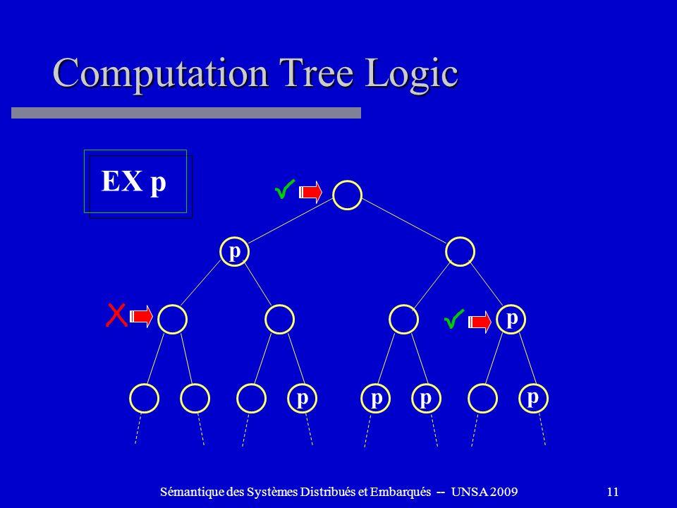 Sémantique des Systèmes Distribués et Embarqués -- UNSA 200911 Computation Tree Logic EX p p p p pp p