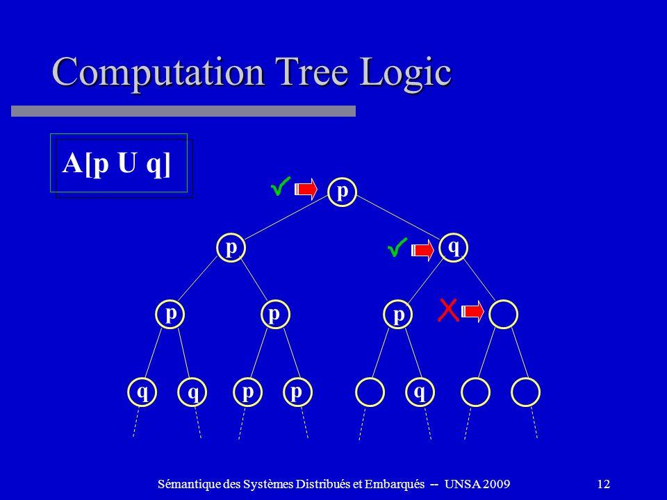 Sémantique des Systèmes Distribués et Embarqués -- UNSA 200912 Computation Tree Logic A[p U q] p p p q q p p q q p p