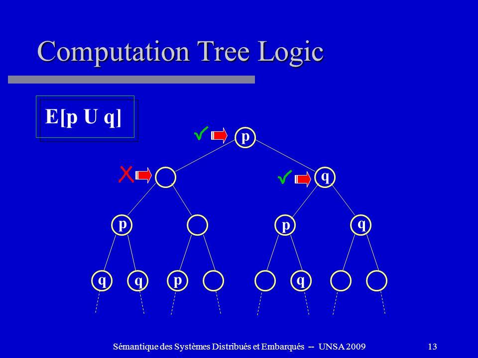 Sémantique des Systèmes Distribués et Embarqués -- UNSA 200913 Computation Tree Logic E[p U q] p p q q p p q q q