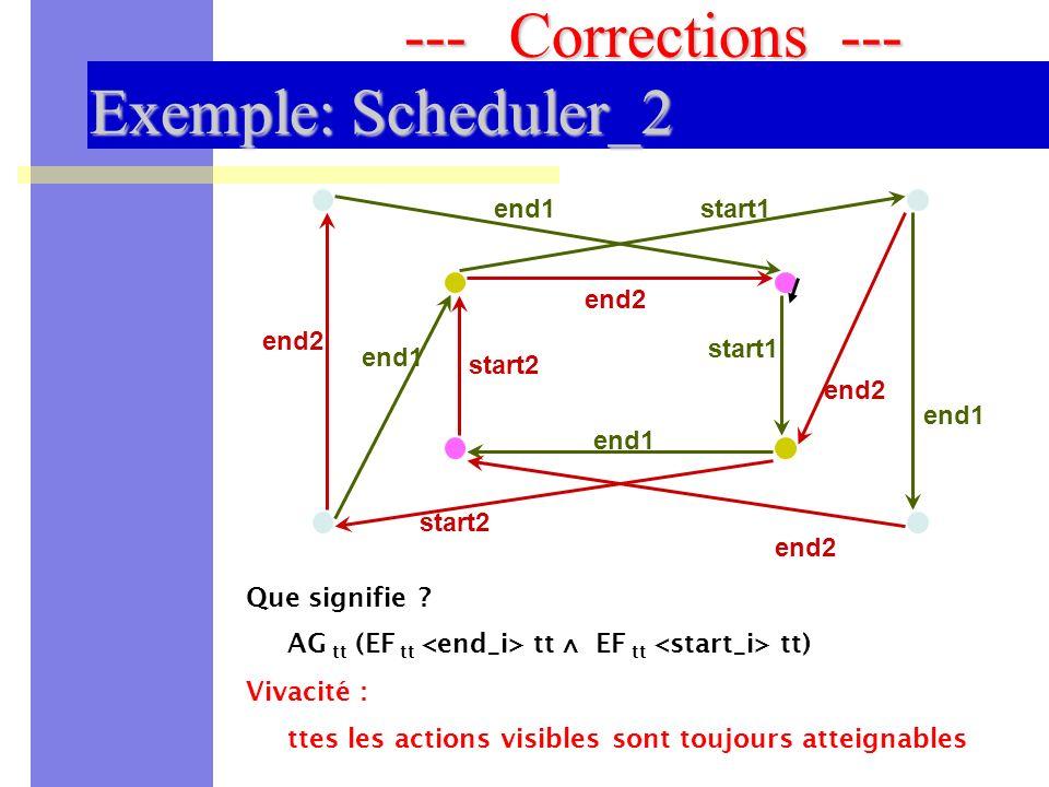 Sémantique des Systèmes Distribués et Embarqués -- UNSA 200929 ---Corrections --- Exemple: Scheduler_2 start1 start2 end1 end2 end1 Que signifie ? AG