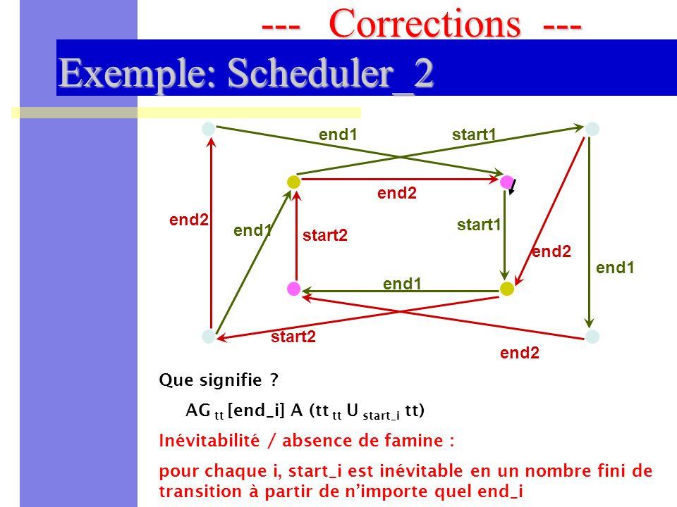Sémantique des Systèmes Distribués et Embarqués -- UNSA 200931 ---Corrections --- Exemple: Scheduler_2 start1 start2 end1 end2 end1 Que signifie ? AG