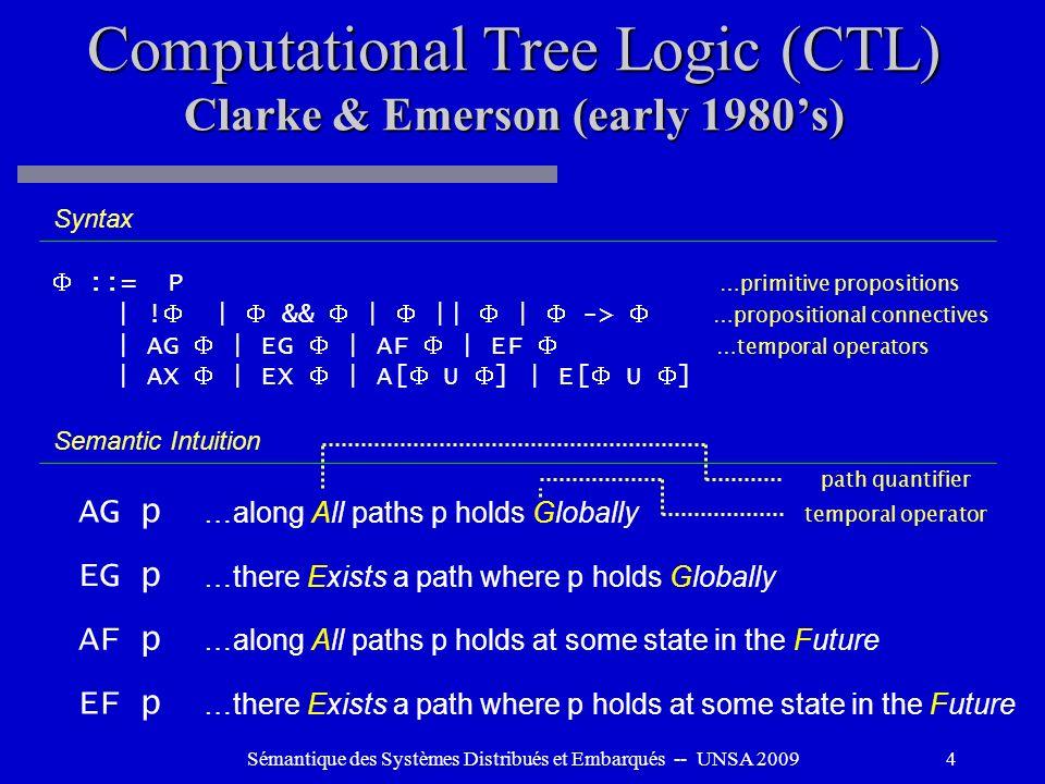 Sémantique des Systèmes Distribués et Embarqués -- UNSA 20094 Computational Tree Logic (CTL) Clarke & Emerson (early 1980s) ::= P …primitive propositi