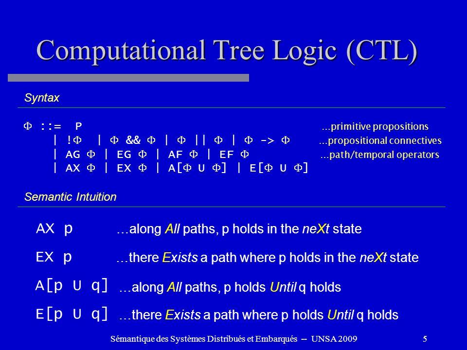 Sémantique des Systèmes Distribués et Embarqués -- UNSA 20095 Computational Tree Logic (CTL) ::= P …primitive propositions | ! | && | || | -> …proposi