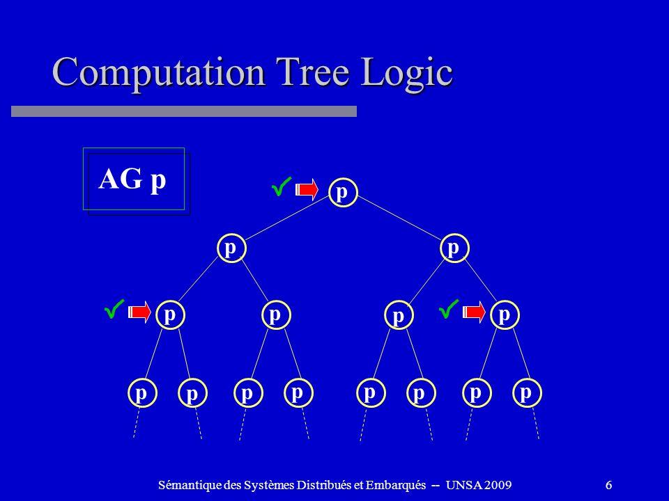 Sémantique des Systèmes Distribués et Embarqués -- UNSA 20096 Computation Tree Logic p p p p p p p p p p p pppp AG p