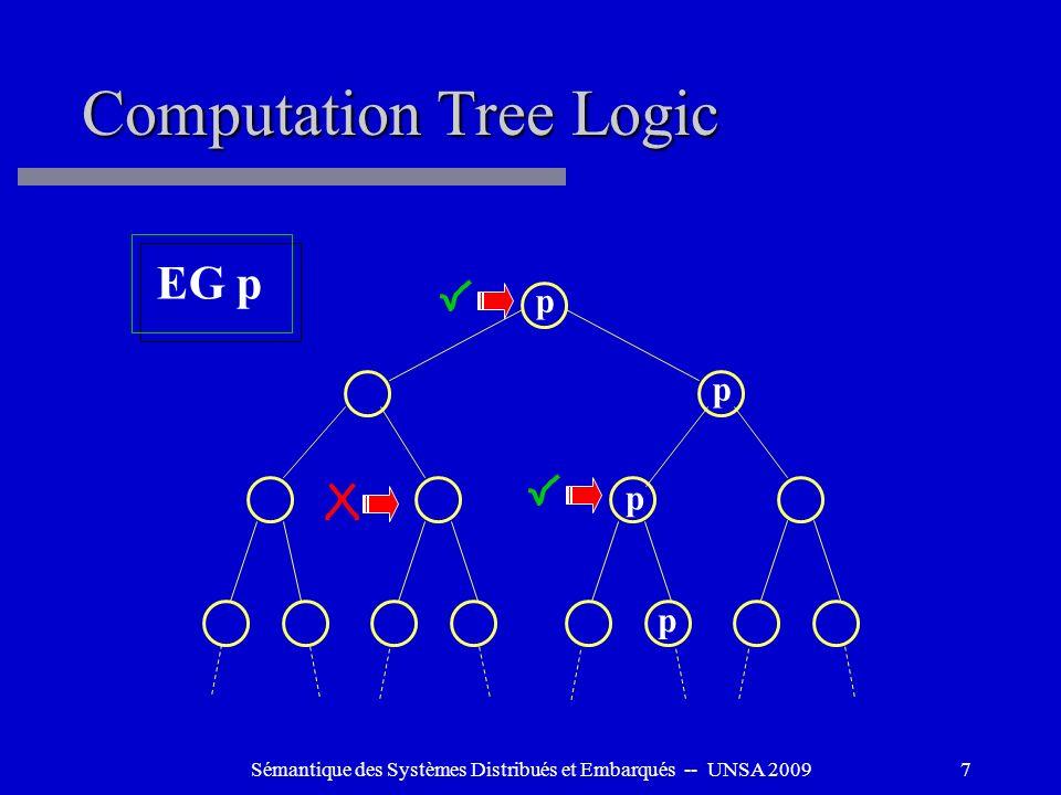 Sémantique des Systèmes Distribués et Embarqués -- UNSA 20097 Computation Tree Logic EG p p p p p