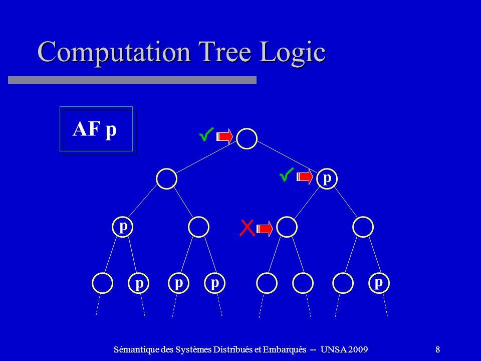 Sémantique des Systèmes Distribués et Embarqués -- UNSA 20098 Computation Tree Logic AF p p p pp p p